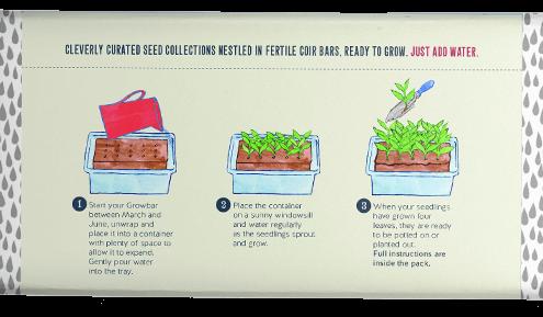 Growbar - How They Work